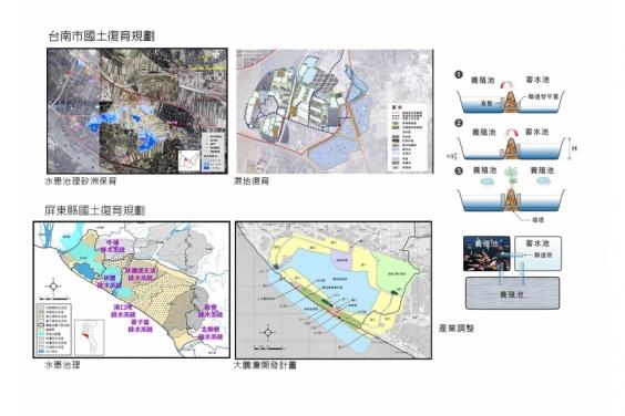 台南市國土復育規劃